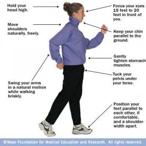 Walking Right - Source Mayo Clinic